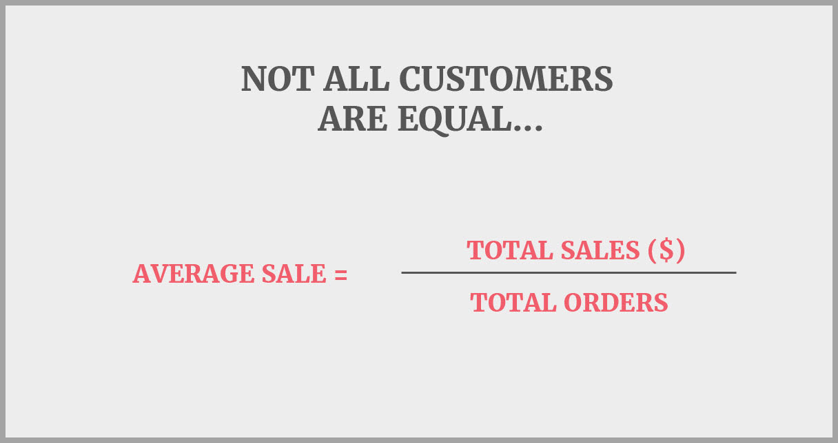 average sale = total sales divided by total orders...