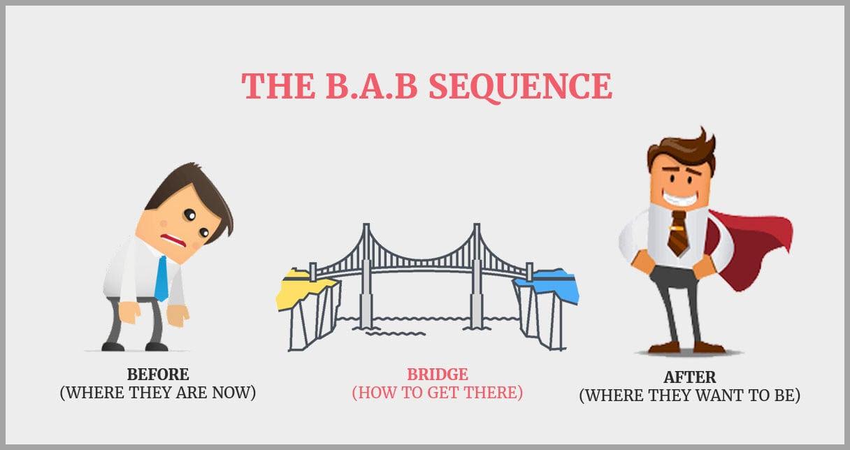 The B.A.B Bridge