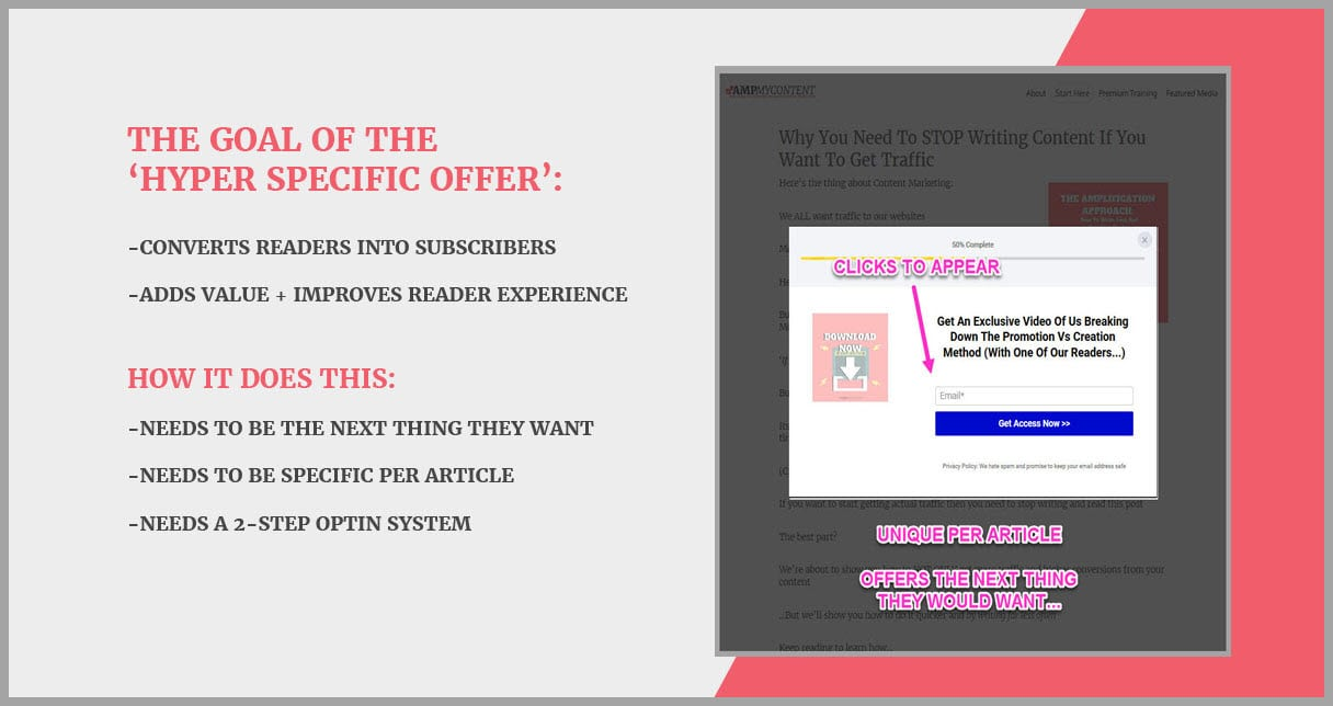 The 'hyper specific next step offer' captures more leads than any other method
