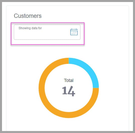 Paypal will show you your customer sales frequency
