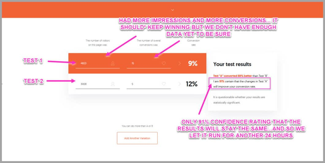 test your ads until you have statistical significance