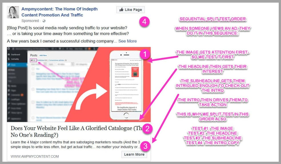 How a reader consumes a facebook ad in their newsfeed